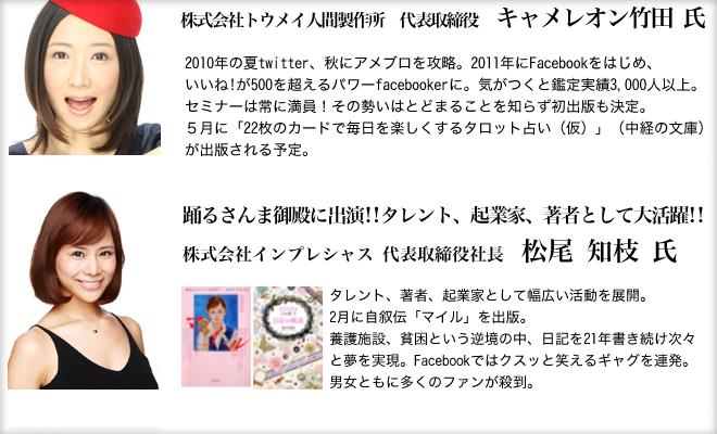 facebookフォーラム 松尾知枝プロフィール詳細