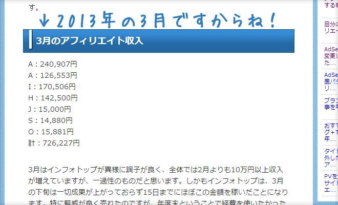しかし2013年は70万円以上!